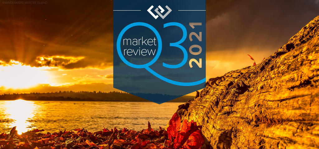 Q3 2021 Market Review